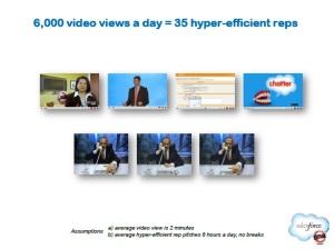 Videos as Sales Reps